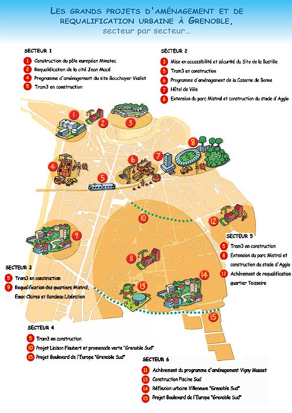 Aménagement et requalification urbaine de Grenoble