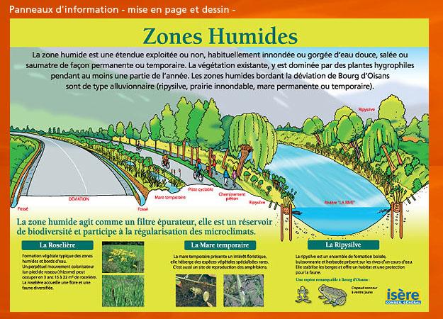 Panneau CGI Zones humides